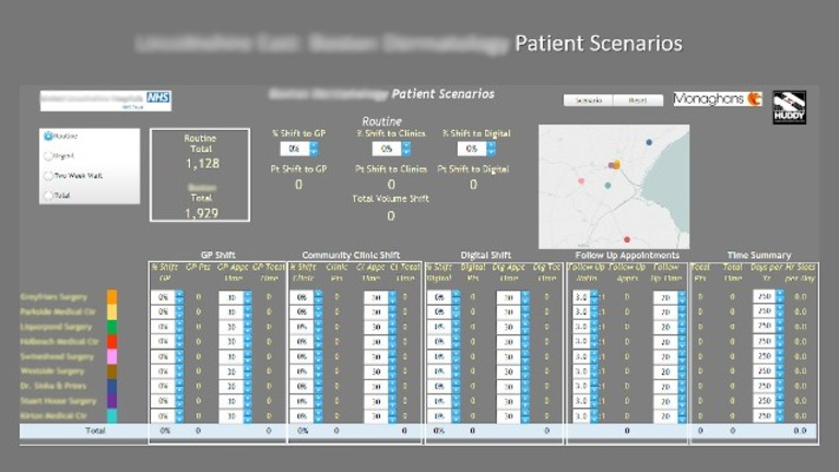 Monaghans - Dynamic Healthcare Modeling